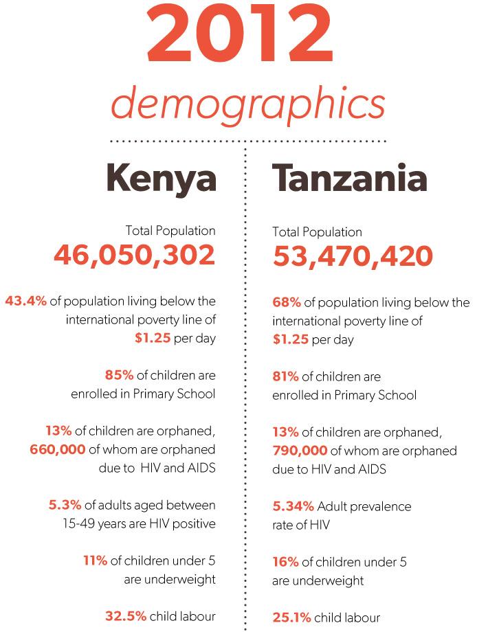 161012-where-we-work-demographics